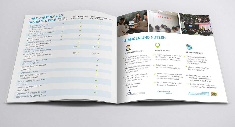 dailybread-design-sabrinameixner-lagade1-folder